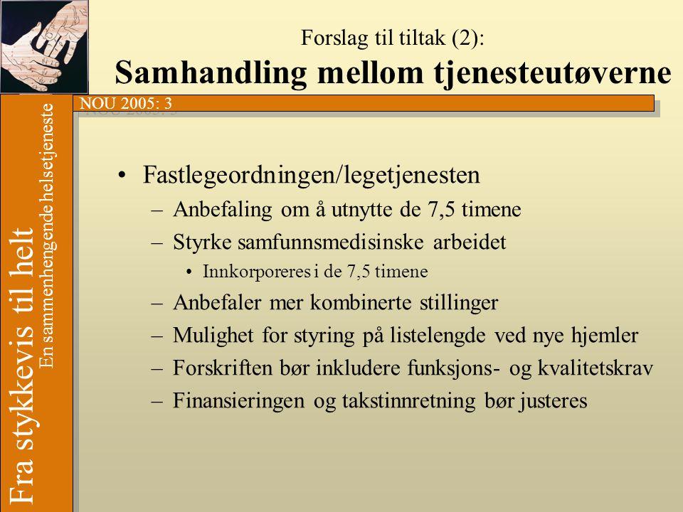 NOU 2005: 3 Fra stykkevis til helt En sammenhengende helsetjeneste •Fastlegeordningen/legetjenesten –Anbefaling om å utnytte de 7,5 timene –Styrke samfunnsmedisinske arbeidet •Innkorporeres i de 7,5 timene –Anbefaler mer kombinerte stillinger –Mulighet for styring på listelengde ved nye hjemler –Forskriften bør inkludere funksjons- og kvalitetskrav –Finansieringen og takstinnretning bør justeres Forslag til tiltak (2): Samhandling mellom tjenesteutøverne
