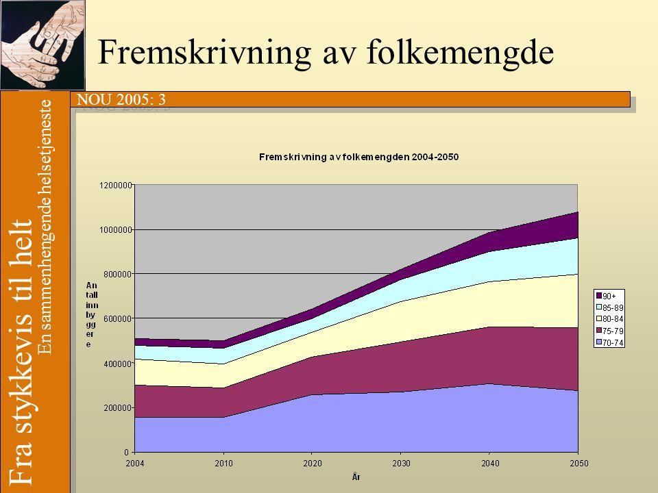 NOU 2005: 3 Fra stykkevis til helt En sammenhengende helsetjeneste Fremskrivning av folkemengde