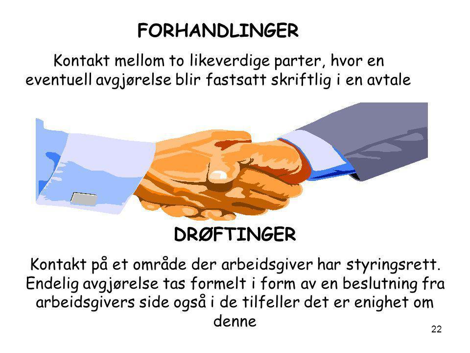 22 FORHANDLINGER Kontakt mellom to likeverdige parter, hvor en eventuell avgjørelse blir fastsatt skriftlig i en avtale DRØFTINGER Kontakt på et områd
