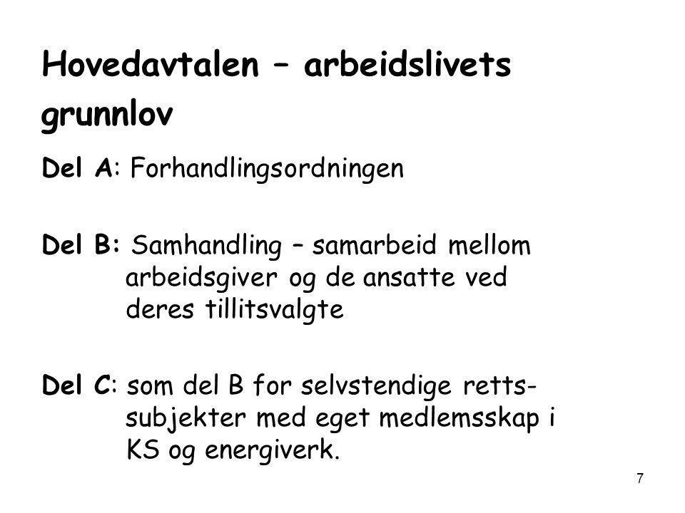 7 Hovedavtalen – arbeidslivets grunnlov Del A: Forhandlingsordningen Del B: Samhandling – samarbeid mellom arbeidsgiver og de ansatte ved deres tillit