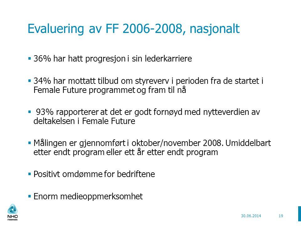 Evaluering av FF 2006-2008, nasjonalt  36% har hatt progresjon i sin lederkarriere  34% har mottatt tilbud om styreverv i perioden fra de startet i Female Future programmet og fram til nå  93% rapporterer at det er godt fornøyd med nytteverdien av deltakelsen i Female Future  Målingen er gjennomført i oktober/november 2008.
