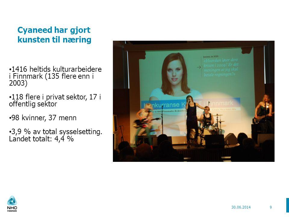 Cyaneed har gjort kunsten til næring 30.06.20149 • 1416 heltids kulturarbeidere i Finnmark (135 flere enn i 2003) • 118 flere i privat sektor, 17 i offentlig sektor • 98 kvinner, 37 menn • 3,9 % av total sysselsetting.