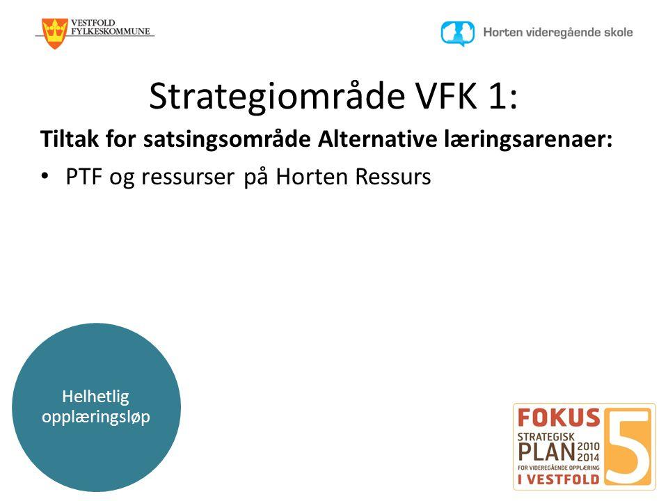 Helhetlig opplæringsløp Strategiområde VFK 1: Tiltak for satsingsområde Alternative læringsarenaer: • PTF og ressurser på Horten Ressurs