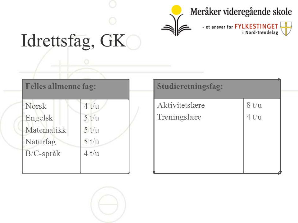 Idrettsfag, GK Felles allmenne fag: Norsk Engelsk Matematikk Naturfag B/C-språk 4 t/u 5 t/u 4 t/u Studieretningsfag: Aktivitetslære Treningslære 8 t/u 4 t/u