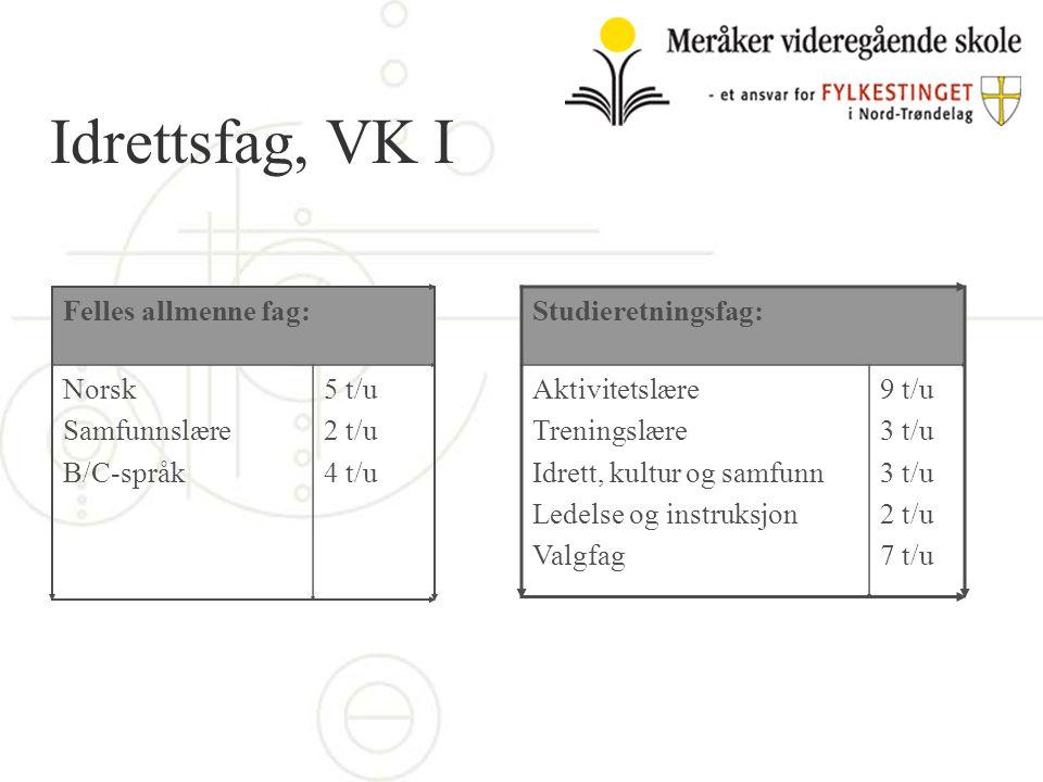 Idrettsfag, VK I Felles allmenne fag: Norsk Samfunnslære B/C-språk 5 t/u 2 t/u 4 t/u Studieretningsfag: Aktivitetslære Treningslære Idrett, kultur og samfunn Ledelse og instruksjon Valgfag 9 t/u 3 t/u 2 t/u 7 t/u