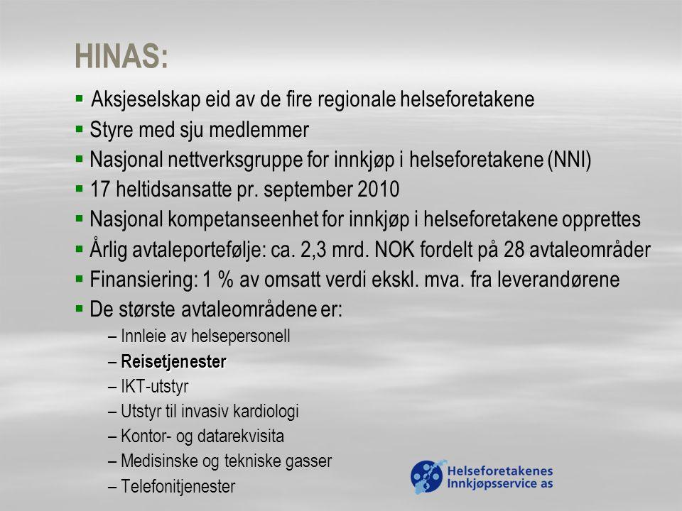 HINAS:   Aksjeselskap eid av de fire regionale helseforetakene   Styre med sju medlemmer   Nasjonal nettverksgruppe for innkjøp i helseforetaken