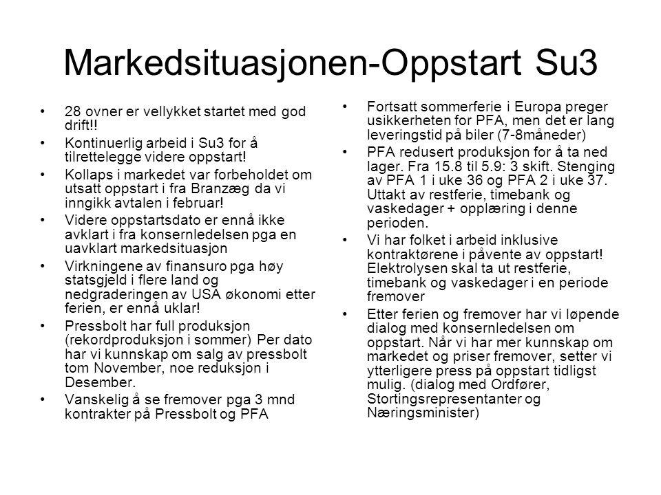 Markedsituasjonen-Oppstart Su3 •28 ovner er vellykket startet med god drift!.