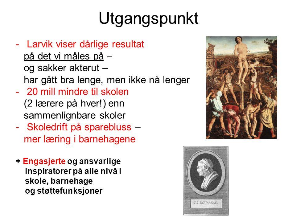 Larvik skole skal endres Skolebruksplan  Skoleplan for skole og barnehage - desember 2008 Kapitlene: 1.