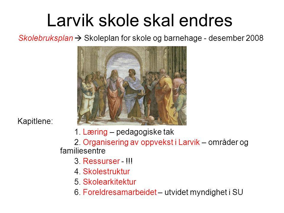 Larvik skole skal endres Skolebruksplan  Skoleplan for skole og barnehage - desember 2008 Kapitlene: 1. Læring – pedagogiske tak 2. Organisering av o