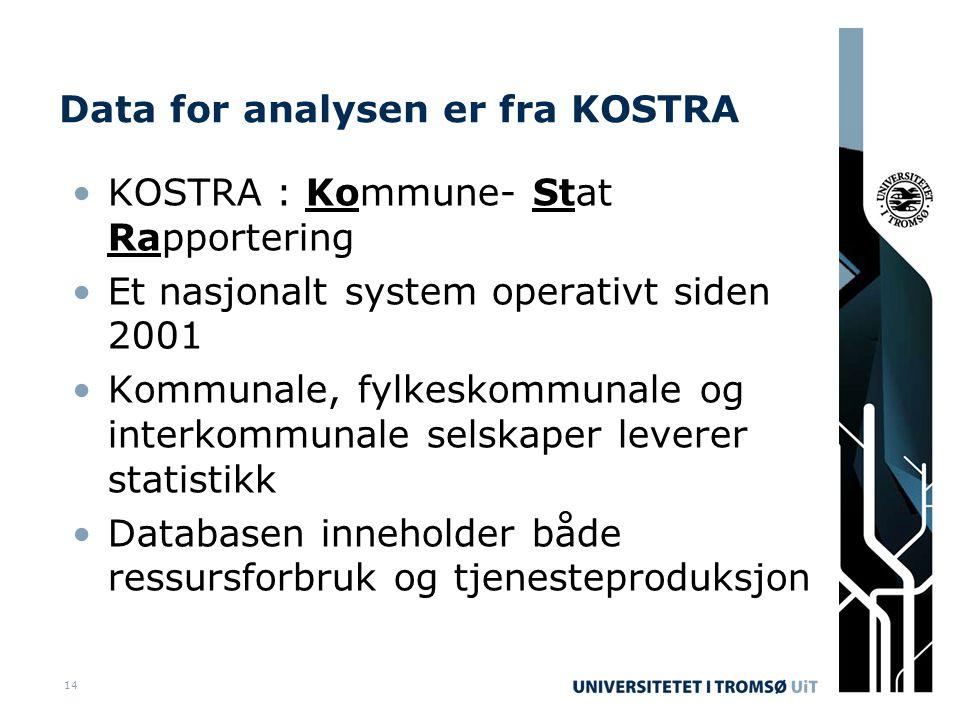 14 Data for analysen er fra KOSTRA •KOSTRA : Kommune- Stat Rapportering •Et nasjonalt system operativt siden 2001 •Kommunale, fylkeskommunale og interkommunale selskaper leverer statistikk •Databasen inneholder både ressursforbruk og tjenesteproduksjon
