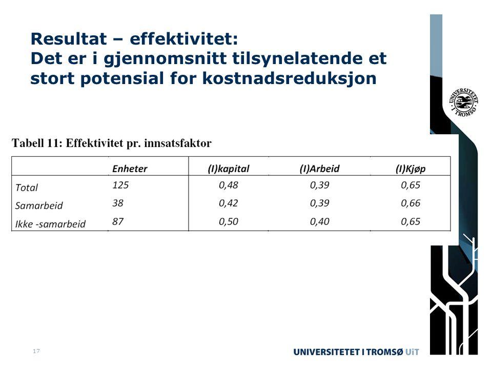 17 Resultat – effektivitet: Det er i gjennomsnitt tilsynelatende et stort potensial for kostnadsreduksjon