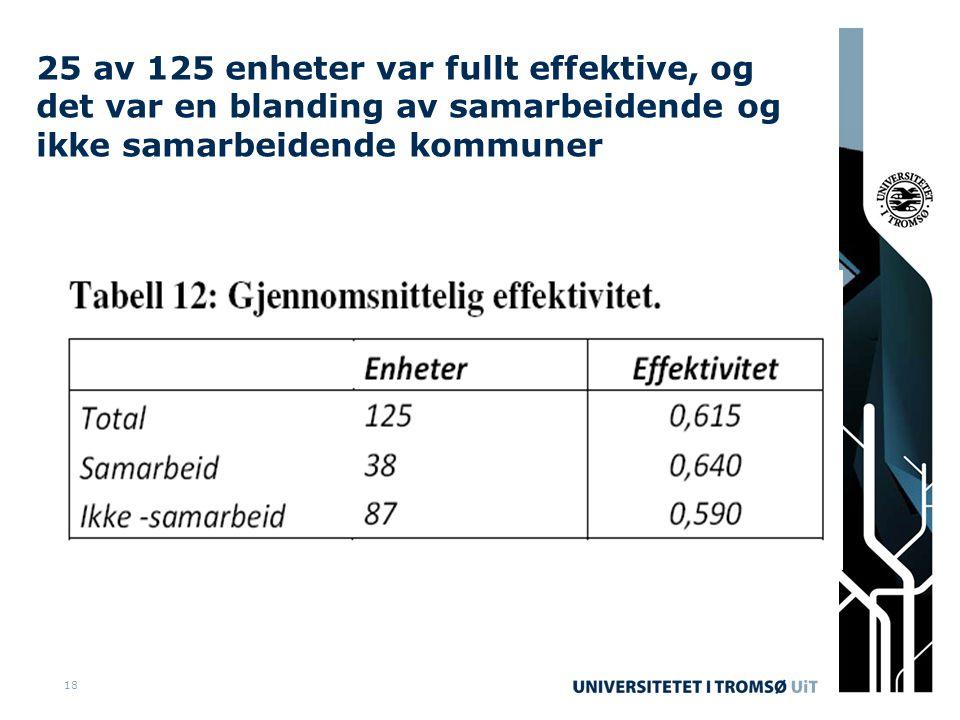 18 25 av 125 enheter var fullt effektive, og det var en blanding av samarbeidende og ikke samarbeidende kommuner