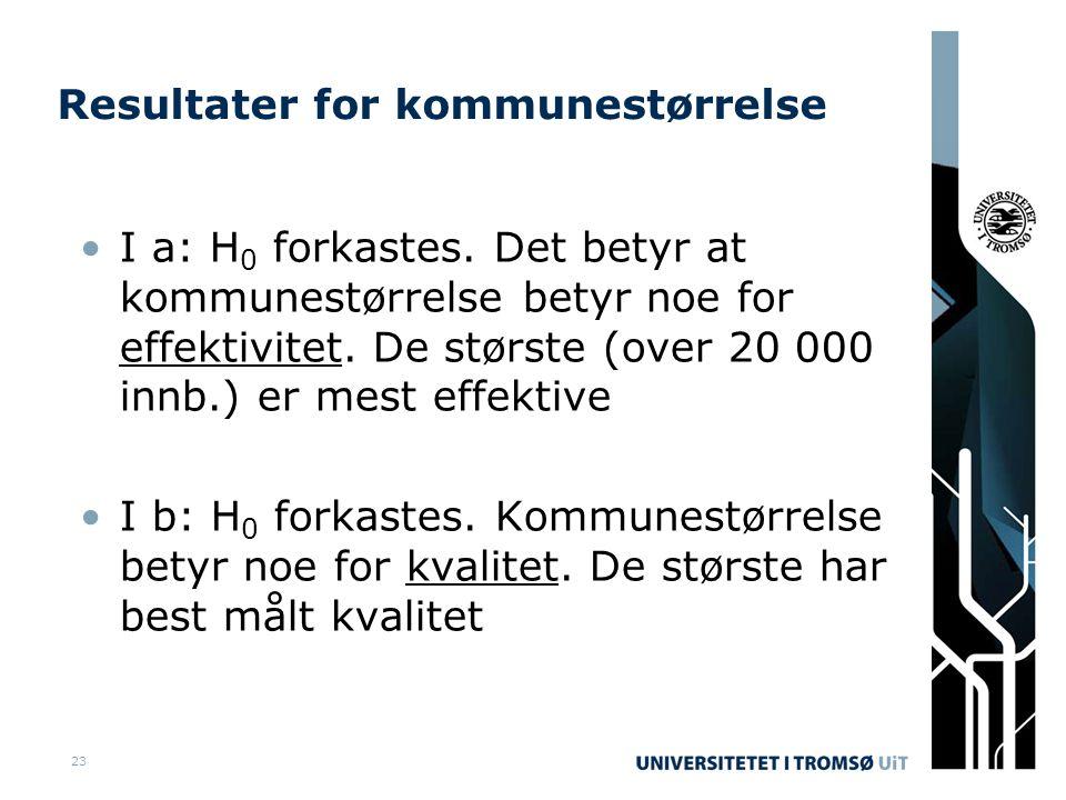 23 Resultater for kommunestørrelse •I a: H 0 forkastes.