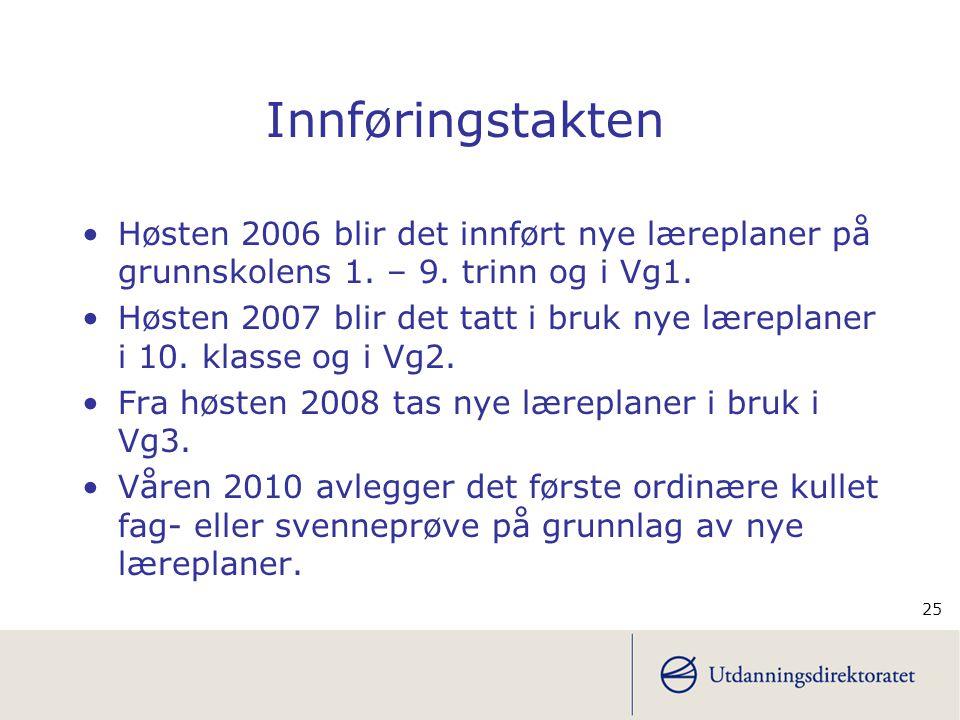 25 Innføringstakten •Høsten 2006 blir det innført nye læreplaner på grunnskolens 1. – 9. trinn og i Vg1. •Høsten 2007 blir det tatt i bruk nye lærepla