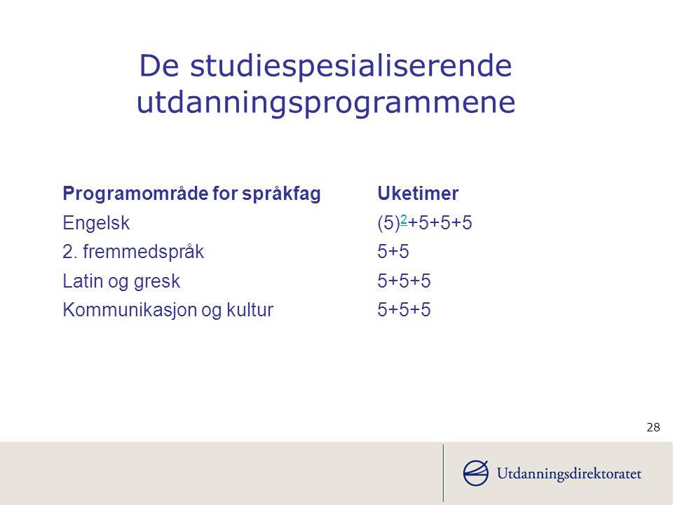 28 Programområde for språkfagUketimer Engelsk(5) 2 +5+5+5 2 2. fremmedspråk5+5 Latin og gresk5+5+5 Kommunikasjon og kultur5+5+5 De studiespesialiseren