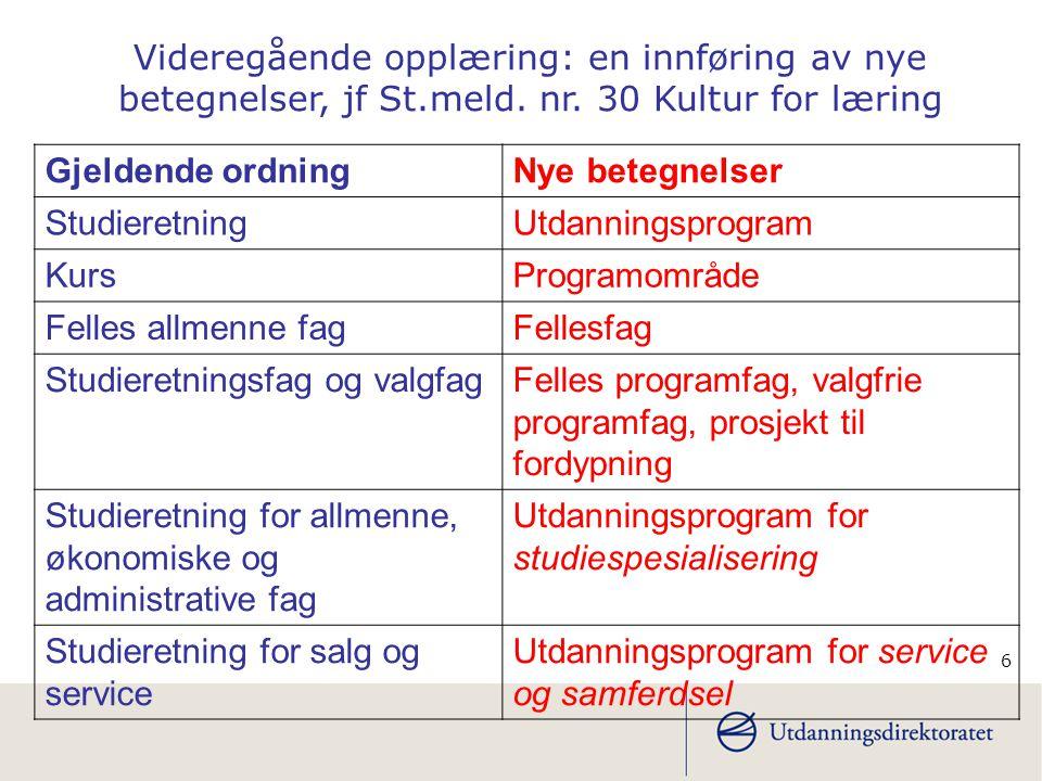 17 Nye læreplaner - retningslinjer Utdanningsdirektoratet har utarbeidet retningslinjer for arbeidet med læreplanene etter prinsipper som er fastlagt i St.meld.