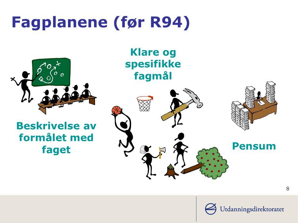 8 Fagplanene (før R94) Pensum Klare og spesifikke fagmål Beskrivelse av formålet med faget