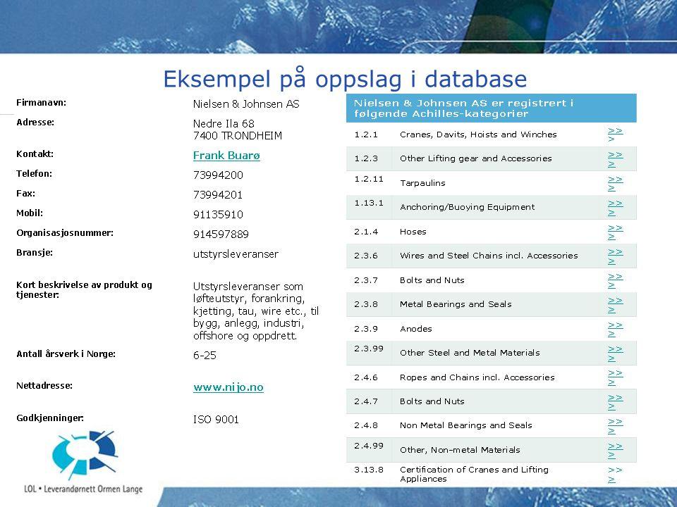 Eksempel på oppslag i database << Tilbake << Tilbake Mer i n f o