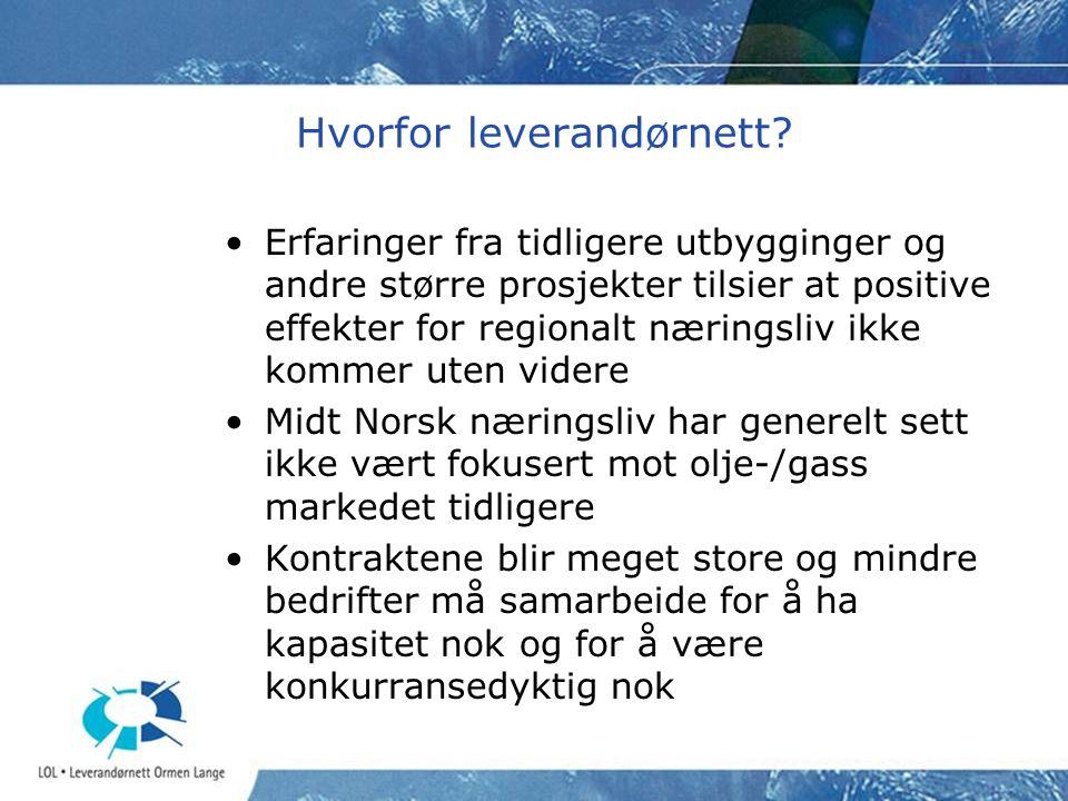 Viktigste egenskaper for LOL •Etablert som en interesseorganisasjon •Alle bedrifter i Norge kan være medlem •Nært samarbeid med utbygger og hovedkontraktører •Ivareta utbyggers og medlemsbedrifters behov for formidling av informasjon om Ormen Lange •Koordinere og dyktiggjøre medlemsbedrifter i deltakende regioner som ønsker å levere til Ormen Lange prosjektet •Pådriver for at kvalifiserte medlemsbedrifter skal ha mulighet til å være med å konkurrere om kontrakter, innkjøpspakker og underleveranser