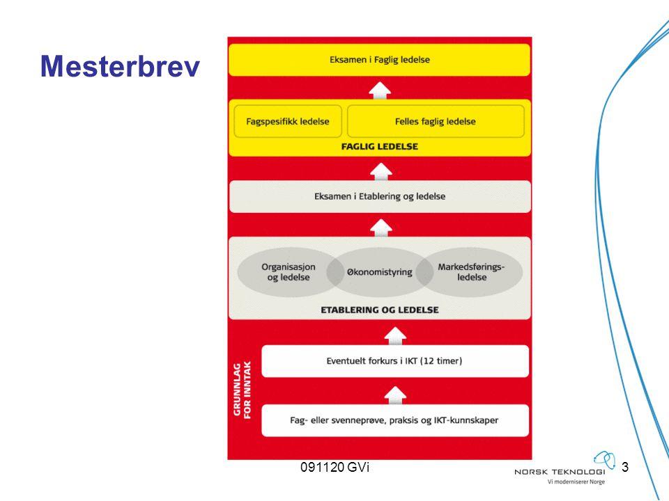 091120 GVi4 Mesterbrev •360 t kurs •Prosjektoppg.