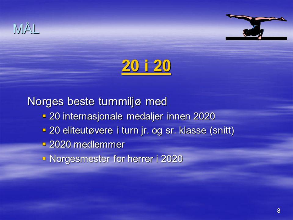 8 MÅL 20 i 20 Norges beste turnmiljø med  20 internasjonale medaljer innen 2020  20 eliteutøvere i turn jr. og sr. klasse (snitt)  2020 medlemmer 