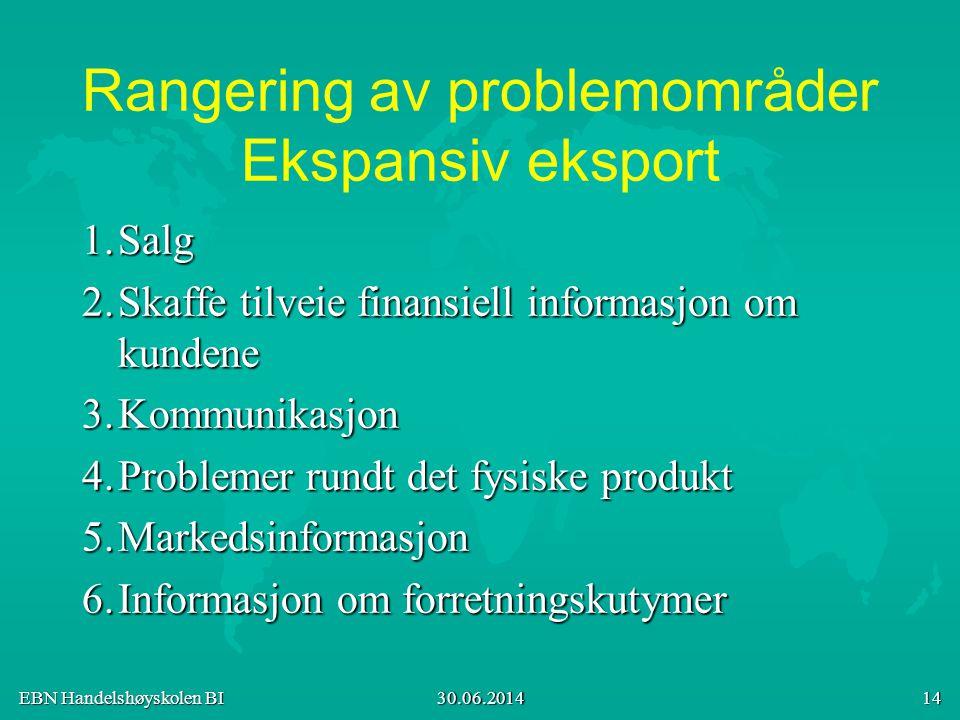 EBN Handelshøyskolen BI 30.06.2014 14 Rangering av problemområder Ekspansiv eksport 1.Salg 2.Skaffe tilveie finansiell informasjon om kundene 3.Kommun