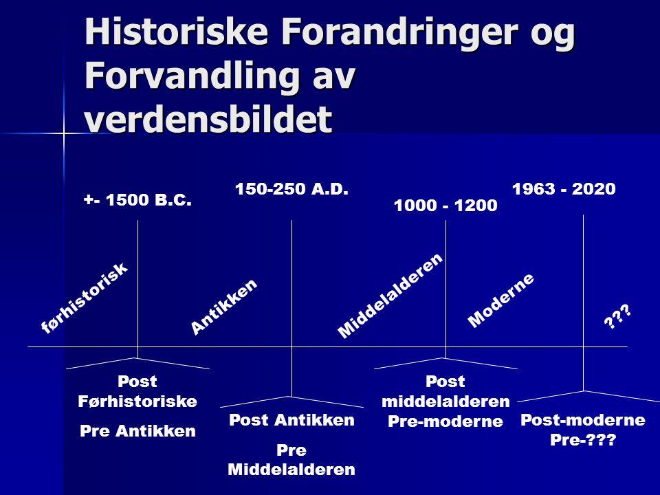 Historiske Forandringer og Forvandling av verdensbildet førhistorisk Antikken Middelalderen Moderne ??? Post Førhistoriske Pre Antikken Post Antikken