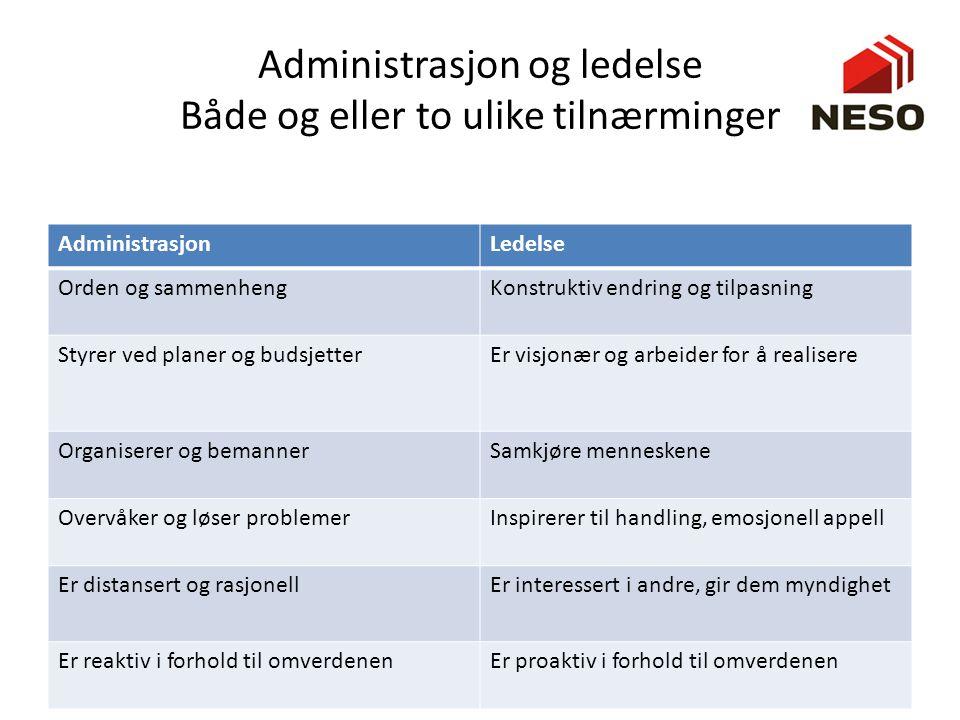 Administrasjon og ledelse Både og eller to ulike tilnærminger AdministrasjonLedelse Orden og sammenhengKonstruktiv endring og tilpasning Styrer ved pl