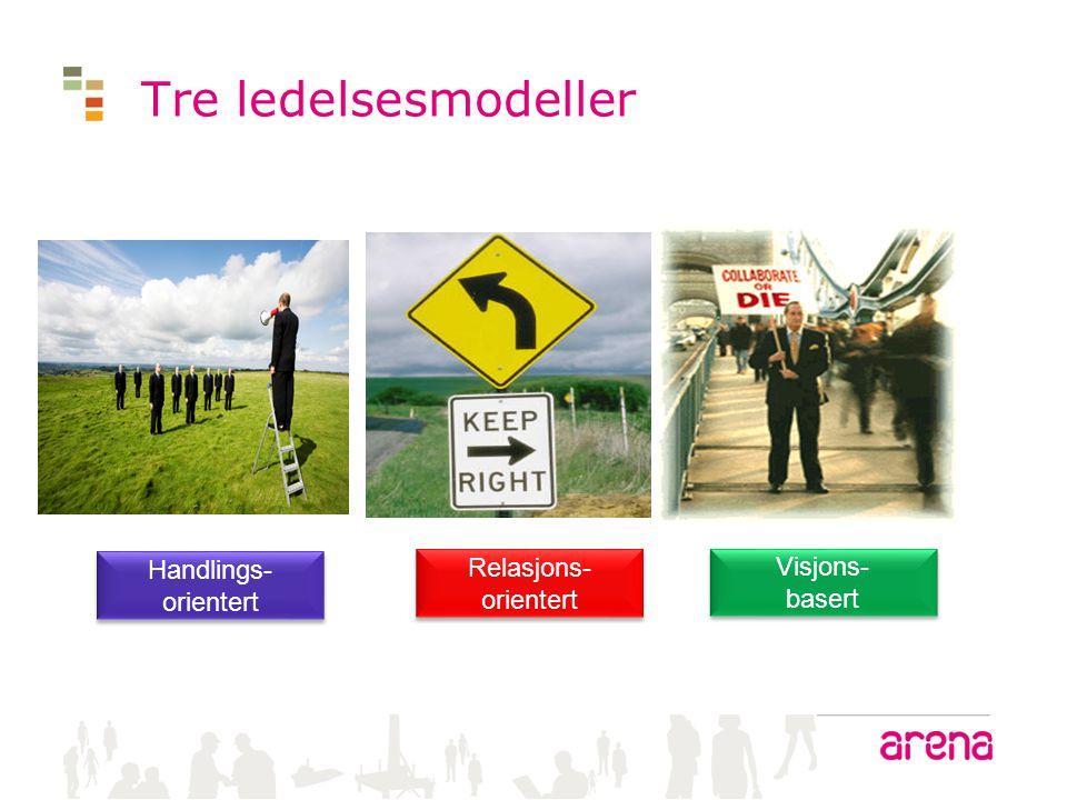 Tre ledelsesmodeller Handlings- orientert Handlings- orientert Relasjons- orientert Relasjons- orientert Visjons- basert Visjons- basert