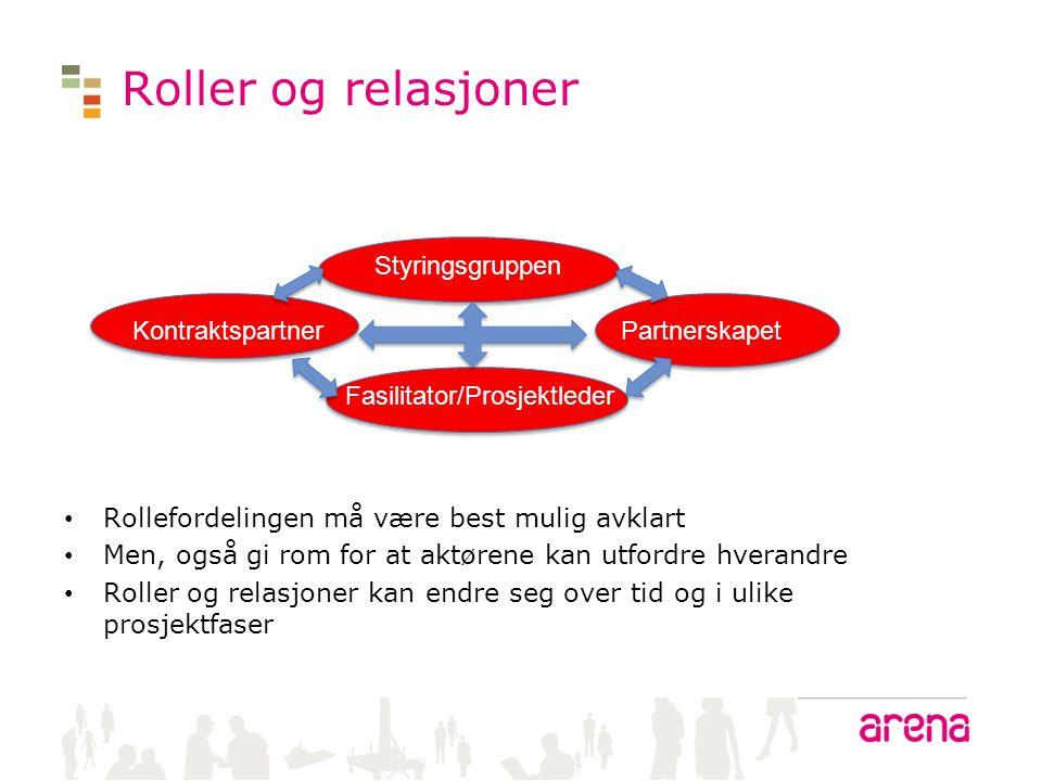 • Rollefordelingen må være best mulig avklart • Men, også gi rom for at aktørene kan utfordre hverandre • Roller og relasjoner kan endre seg over tid