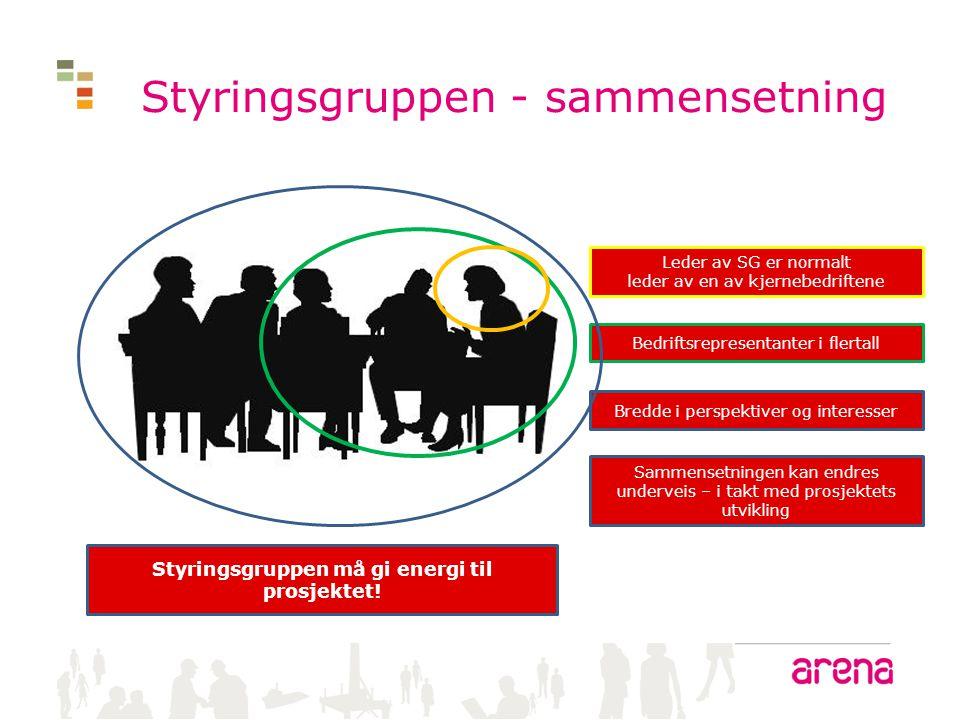 Styringsgruppen - sammensetning Bedriftsrepresentanter i flertall Leder av SG er normalt leder av en av kjernebedriftene Sammensetningen kan endres un