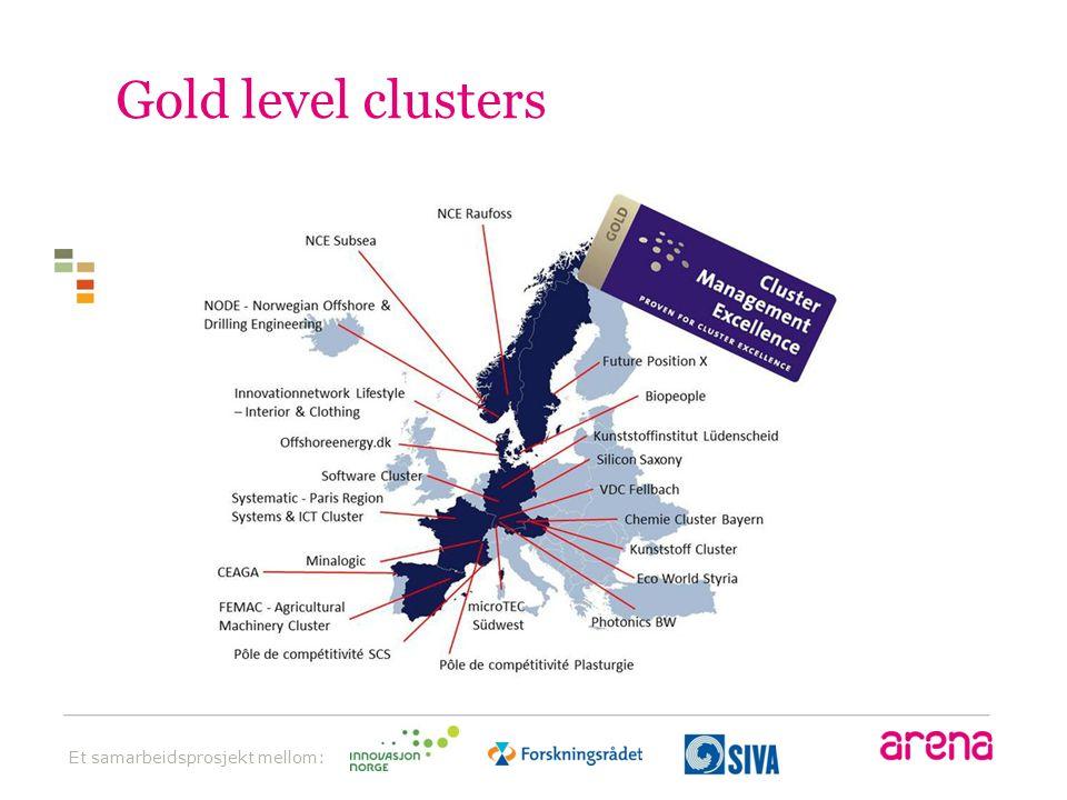 Et samarbeidsprosjekt mellom: Gold level clusters