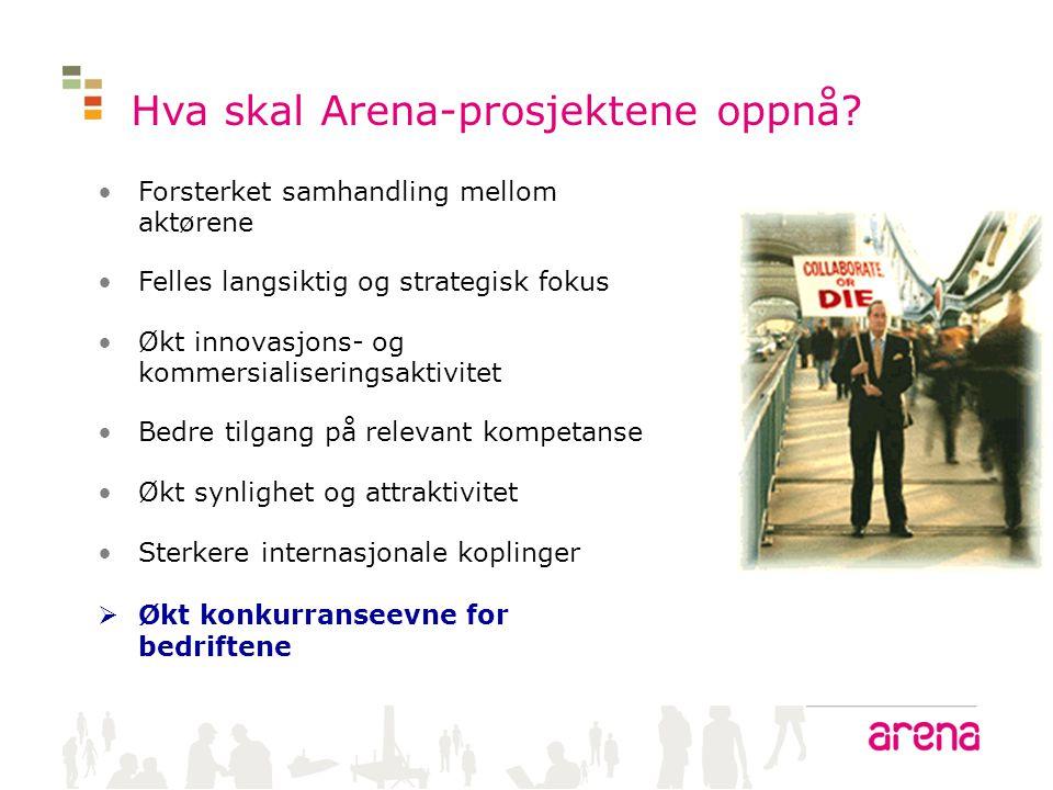 Hva skal Arena-prosjektene oppnå? •Forsterket samhandling mellom aktørene •Felles langsiktig og strategisk fokus •Økt innovasjons- og kommersialiserin