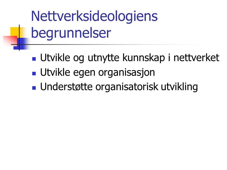 Nettverksideologiens begrunnelser  Utvikle og utnytte kunnskap i nettverket  Utvikle egen organisasjon  Understøtte organisatorisk utvikling