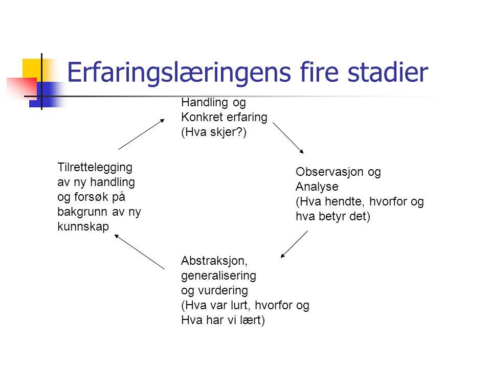 Erfaringslæringens fire stadier Handling og Konkret erfaring (Hva skjer?) Observasjon og Analyse (Hva hendte, hvorfor og hva betyr det) Abstraksjon, generalisering og vurdering (Hva var lurt, hvorfor og Hva har vi lært) Tilrettelegging av ny handling og forsøk på bakgrunn av ny kunnskap