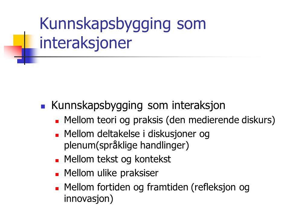 Kunnskapsbygging som interaksjoner  Kunnskapsbygging som interaksjon  Mellom teori og praksis (den medierende diskurs)  Mellom deltakelse i diskusjoner og plenum(språklige handlinger)  Mellom tekst og kontekst  Mellom ulike praksiser  Mellom fortiden og framtiden (refleksjon og innovasjon)