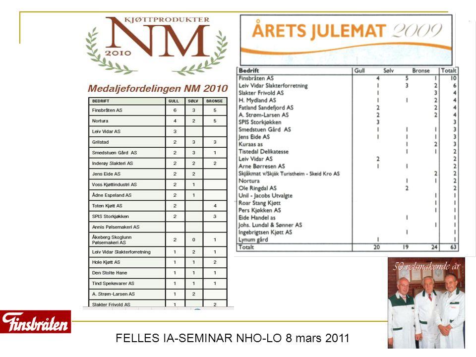 FELLES IA-SEMINAR NHO-LO 8 mars 2011