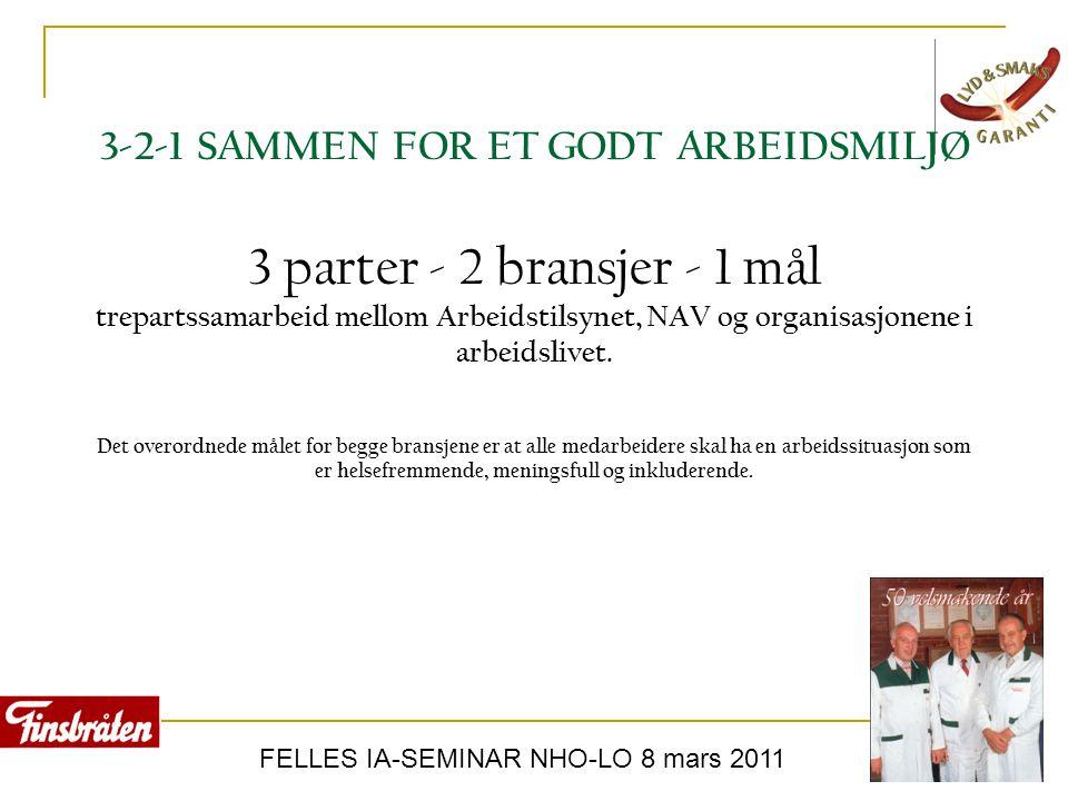 FELLES IA-SEMINAR NHO-LO 8 mars 2011 3-2-1 SAMMEN FOR ET GODT ARBEIDSMILJØ 3 parter - 2 bransjer - 1 mål trepartssamarbeid mellom Arbeidstilsynet, NAV