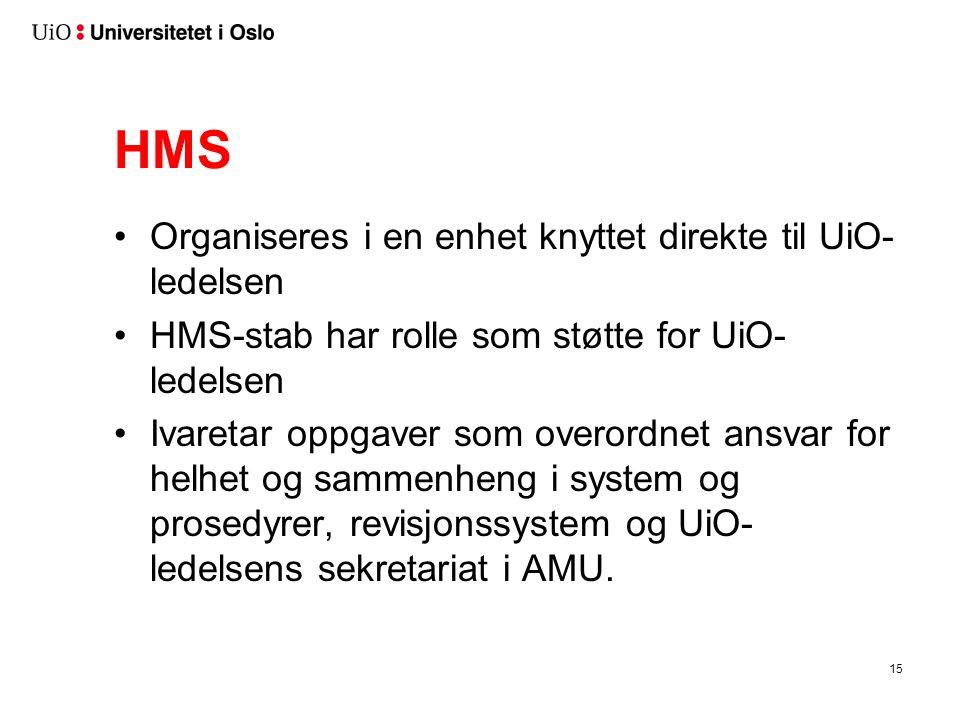 HMS •Organiseres i en enhet knyttet direkte til UiO- ledelsen •HMS-stab har rolle som støtte for UiO- ledelsen •Ivaretar oppgaver som overordnet ansvar for helhet og sammenheng i system og prosedyrer, revisjonssystem og UiO- ledelsens sekretariat i AMU.