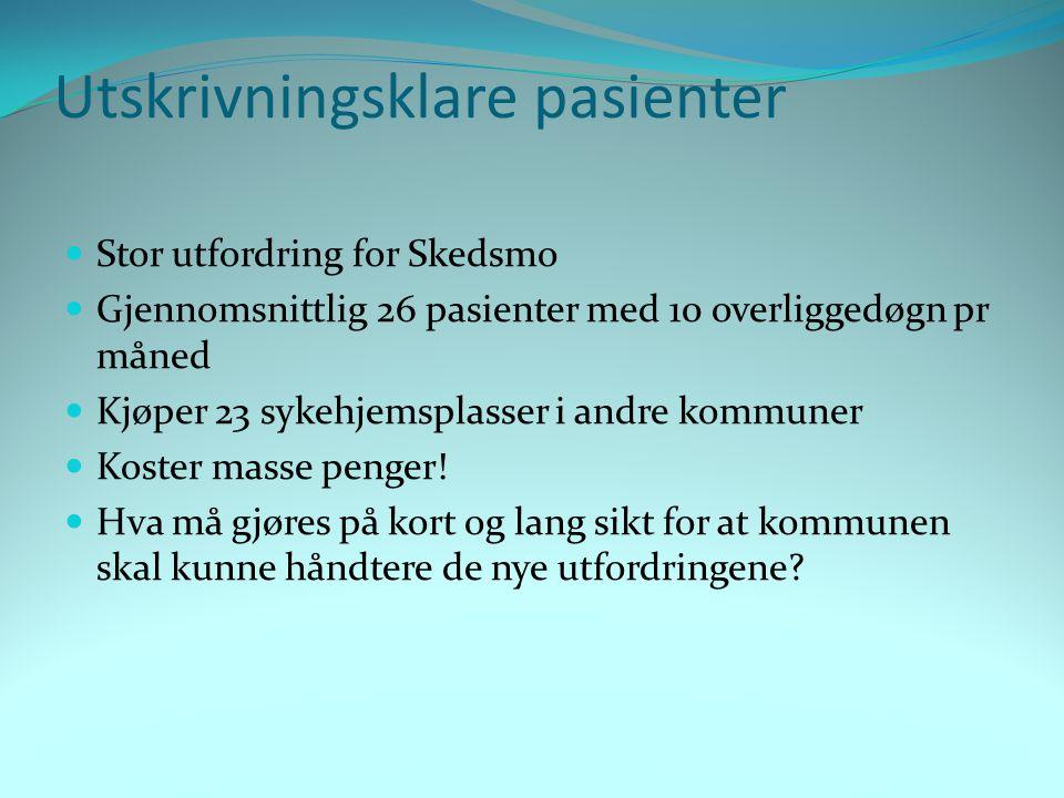 Utskrivningsklare pasienter  Stor utfordring for Skedsmo  Gjennomsnittlig 26 pasienter med 10 overliggedøgn pr måned  Kjøper 23 sykehjemsplasser i