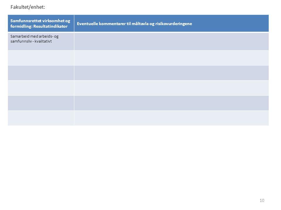 Samfunnsrettet virksomhet og formidling: Resultatindikator Eventuelle kommentarer til måltavla og risikovurderingene Samarbeid med arbeids- og samfunnsliv - kvalitativt Fakultet/enhet: 10
