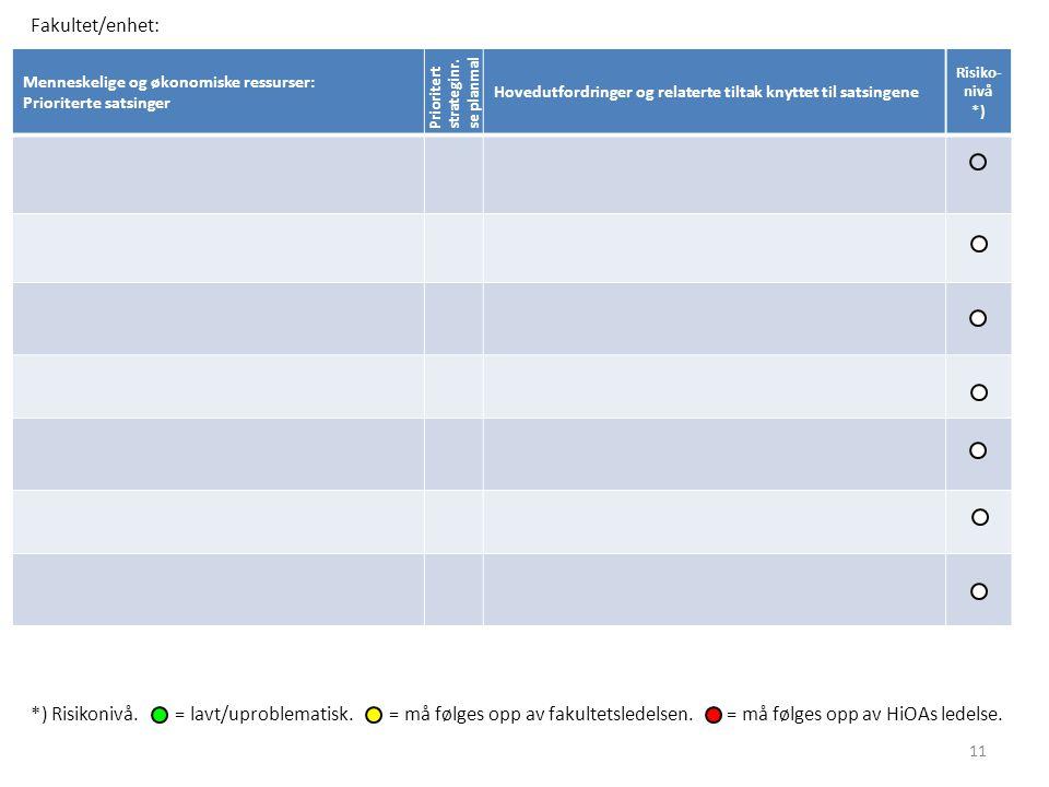 Menneskelige og økonomiske ressurser: Prioriterte satsinger Prioritertstrateginr. se planmal Hovedutfordringer og relaterte tiltak knyttet til satsing