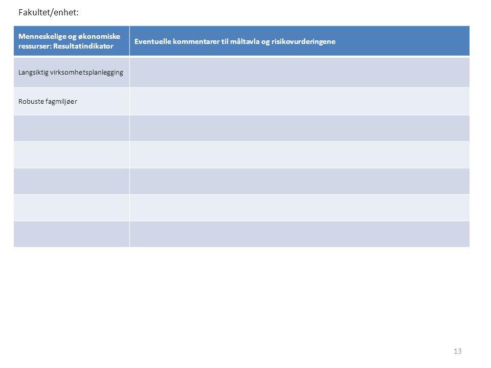 Menneskelige og økonomiske ressurser: Resultatindikator Eventuelle kommentarer til måltavla og risikovurderingene Langsiktig virksomhetsplanlegging Robuste fagmiljøer Fakultet/enhet: 13