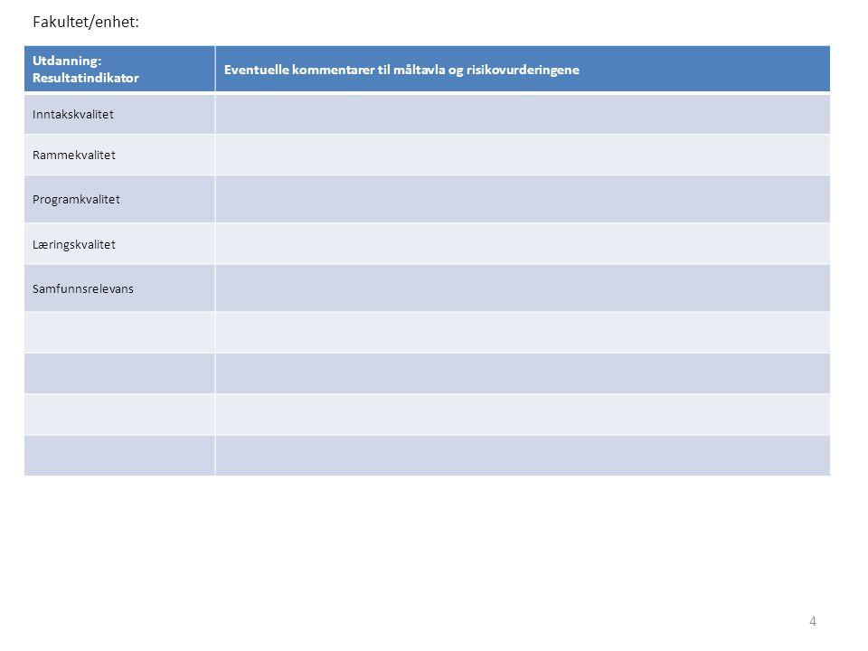 Utdanning: Resultatindikator Eventuelle kommentarer til måltavla og risikovurderingene Inntakskvalitet Rammekvalitet Programkvalitet Læringskvalitet Samfunnsrelevans Fakultet/enhet: 4