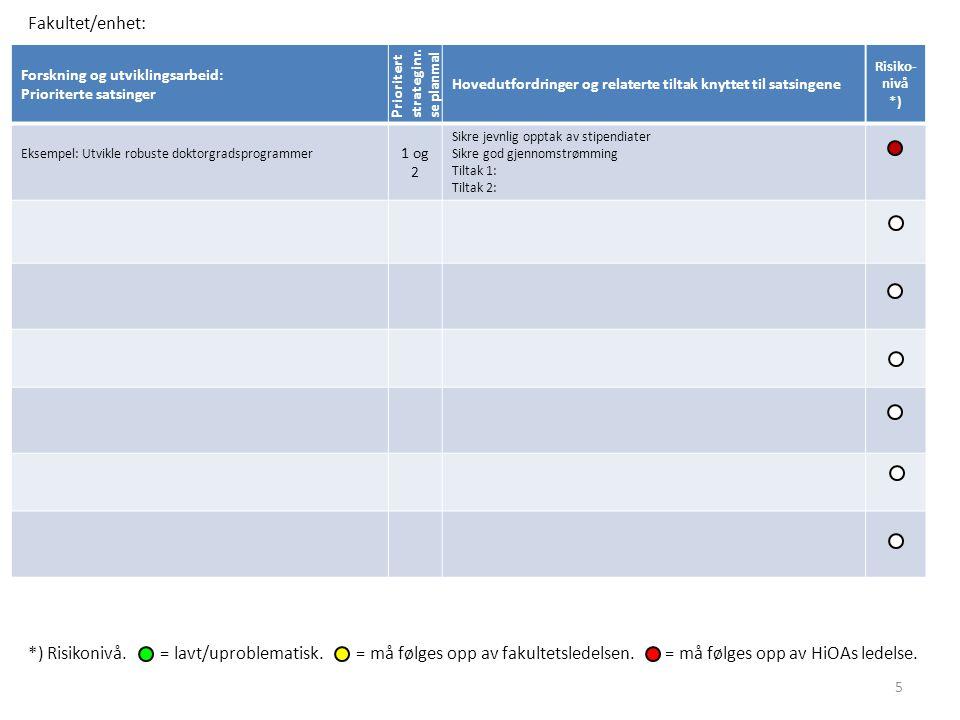 Forskning og utviklingsarbeid: Prioriterte satsinger Prioritert strateginr. se planmal Hovedutfordringer og relaterte tiltak knyttet til satsingene Ri
