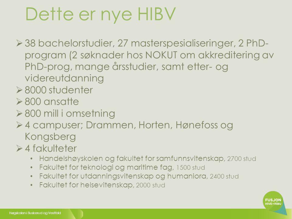 Høgskolen i Buskerud og Vestfold Dette er nye HIBV  38 bachelorstudier, 27 masterspesialiseringer, 2 PhD- program (2 søknader hos NOKUT om akkreditering av PhD-prog, mange årsstudier, samt etter- og videreutdanning  8000 studenter  800 ansatte  800 mill i omsetning  4 campuser; Drammen, Horten, Hønefoss og Kongsberg  4 fakulteter • Handelshøyskolen og fakultet for samfunnsvitenskap, 2700 stud • Fakultet for teknologi og maritime fag, 1500 stud • Fakultet for utdanningsvitenskap og humaniora, 2400 stud • Fakultet for helsevitenskap, 2000 stud