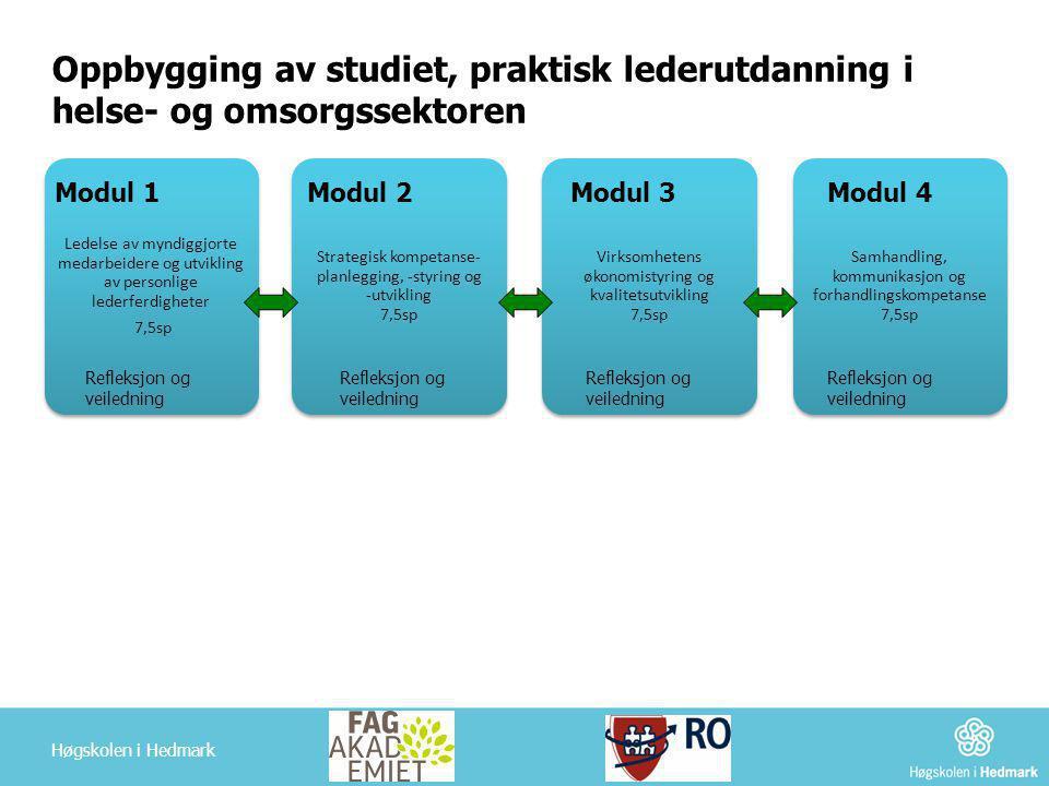 Oppbygging av studiet, praktisk lederutdanning i helse- og omsorgssektoren Høgskolen i Hedmark Ledelse av myndiggjorte medarbeidere og utvikling av pe