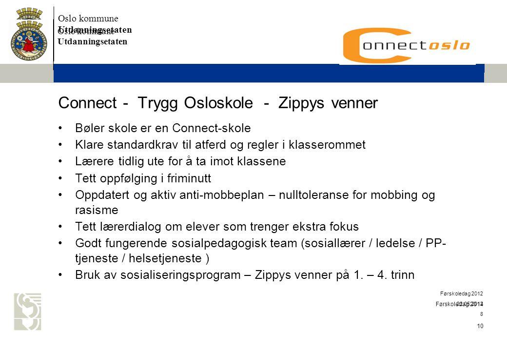 Oslo kommune Utdanningsetaten Oslo kommune Utdanningsetaten Connect - Trygg Osloskole - Zippys venner •Bøler skole er en Connect-skole •Klare standard