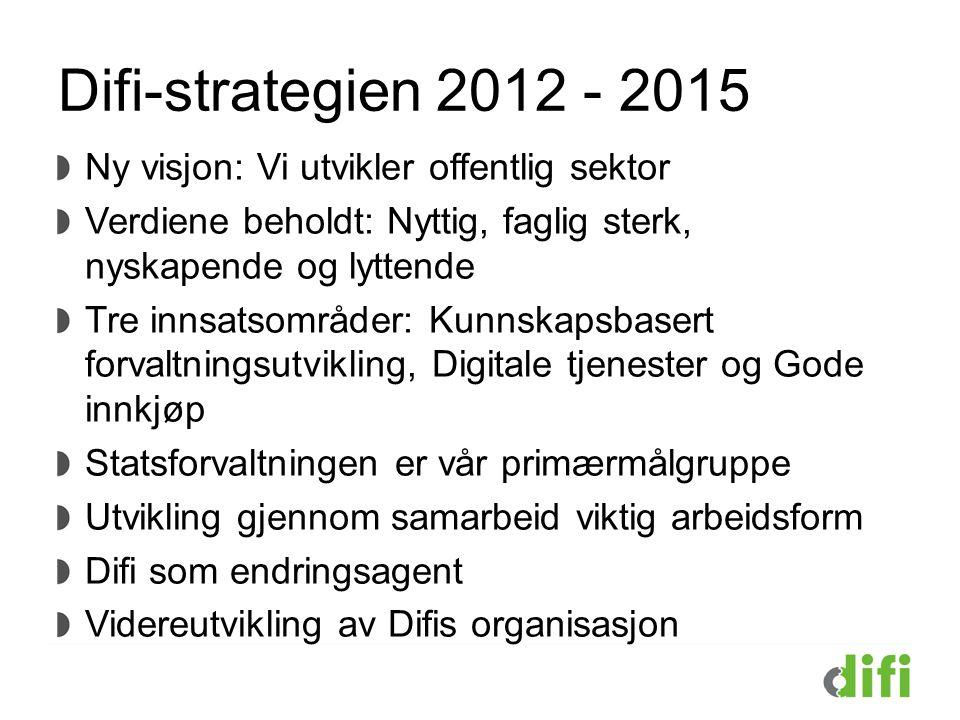 Difi-strategien 2012 - 2015 Ny visjon: Vi utvikler offentlig sektor Verdiene beholdt: Nyttig, faglig sterk, nyskapende og lyttende Tre innsatsområder:
