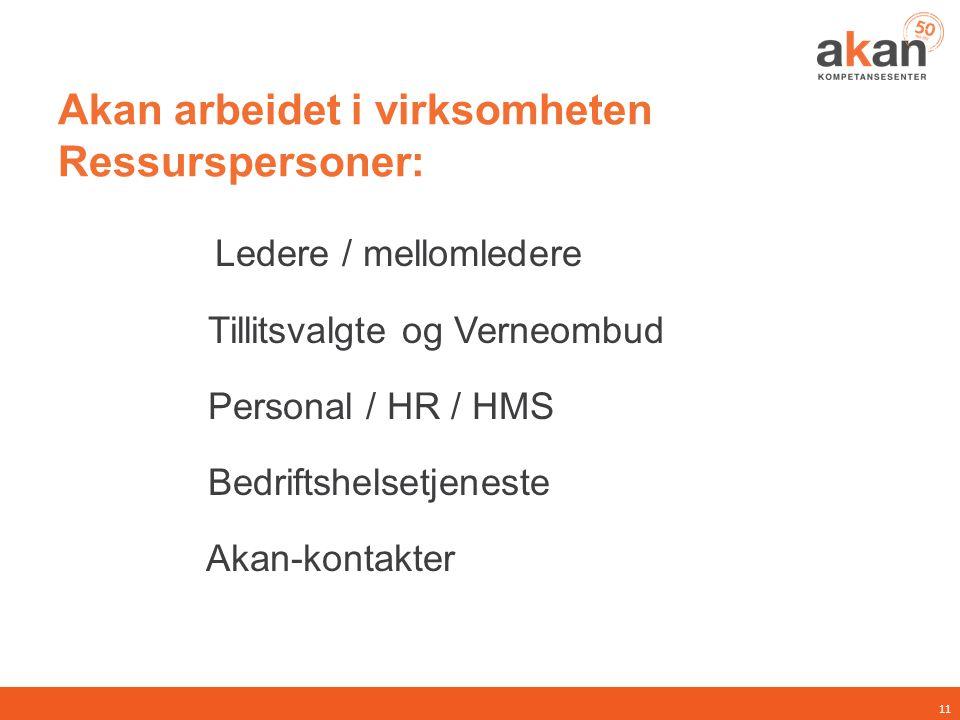 Akan arbeidet i virksomheten Ressurspersoner: Ledere / mellomledere Tillitsvalgte og Verneombud Personal / HR / HMS Bedriftshelsetjeneste Akan-kontakt